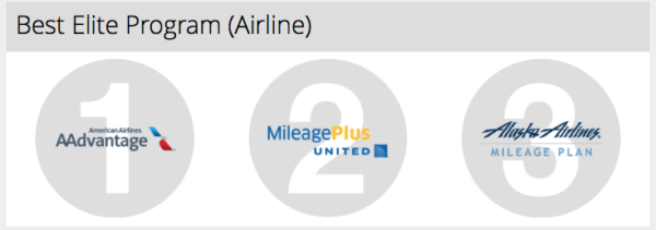 Favorite Airlines